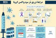 شرایط تزریق دُز سوم واکسن کرونا